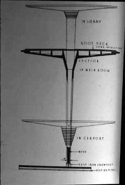 Frank Lloyd Wright : S.C. Johnson Wax Administrative ...